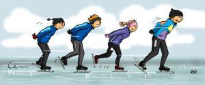 schaatsploeg